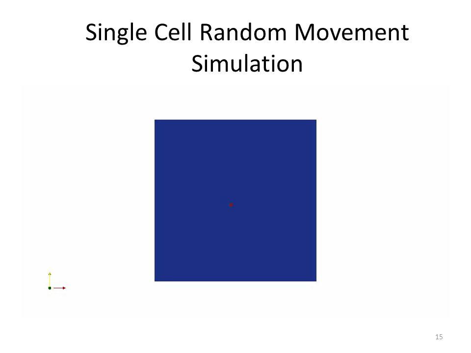 Single Cell Random Movement Simulation 15