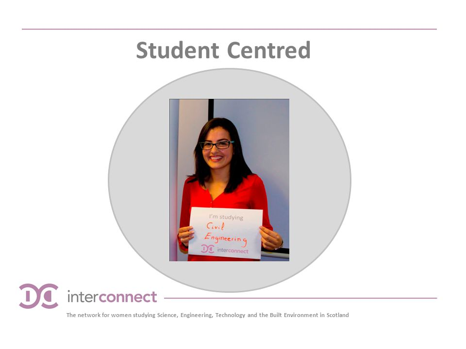 Student Centred