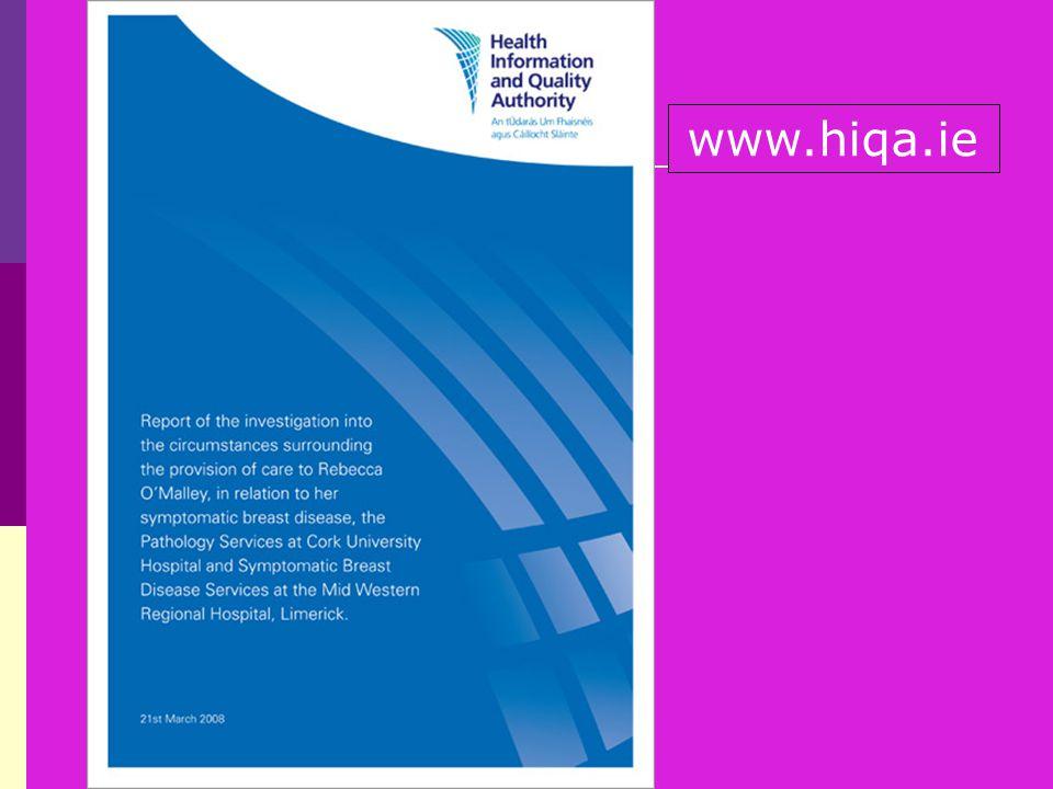 www.hiqa.ie