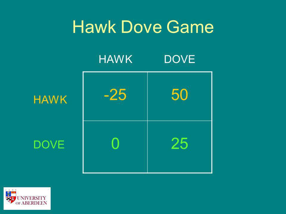 V - C 2 V 0 V2V2 HAWKDOVE HAWK DOVE -2550 025