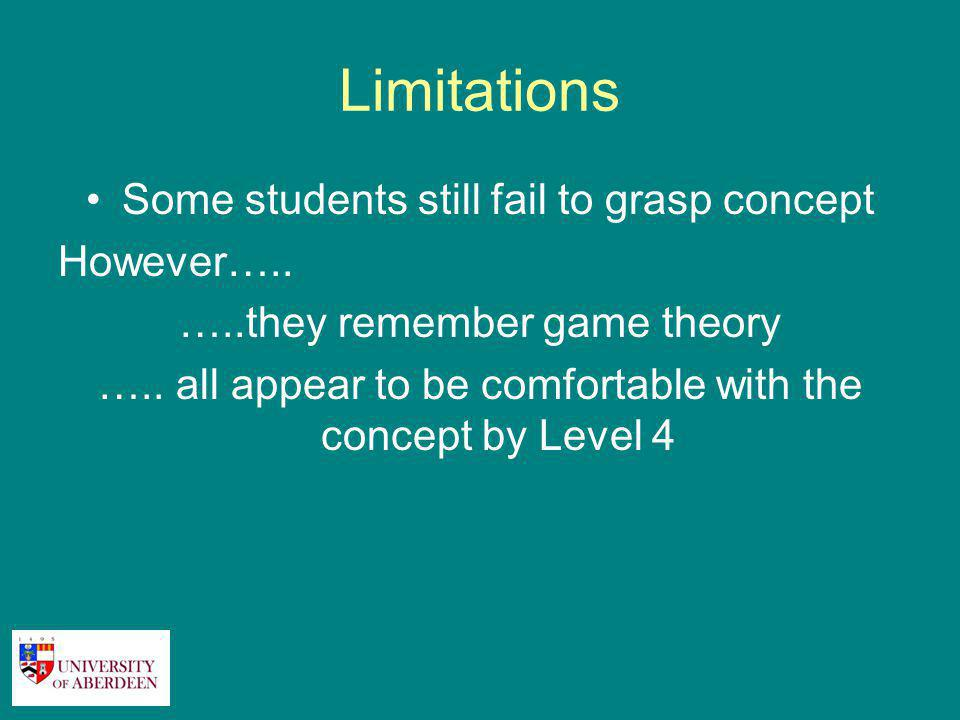 Limitations Some students still fail to grasp concept However….. …..they remember game theory ….. all appear to be comfortable with the concept by Lev