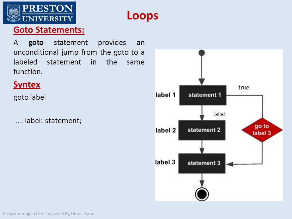 Loops Goto Statements: A goto statement provides an unconditional jump from the goto to a labeled statement in the same function.