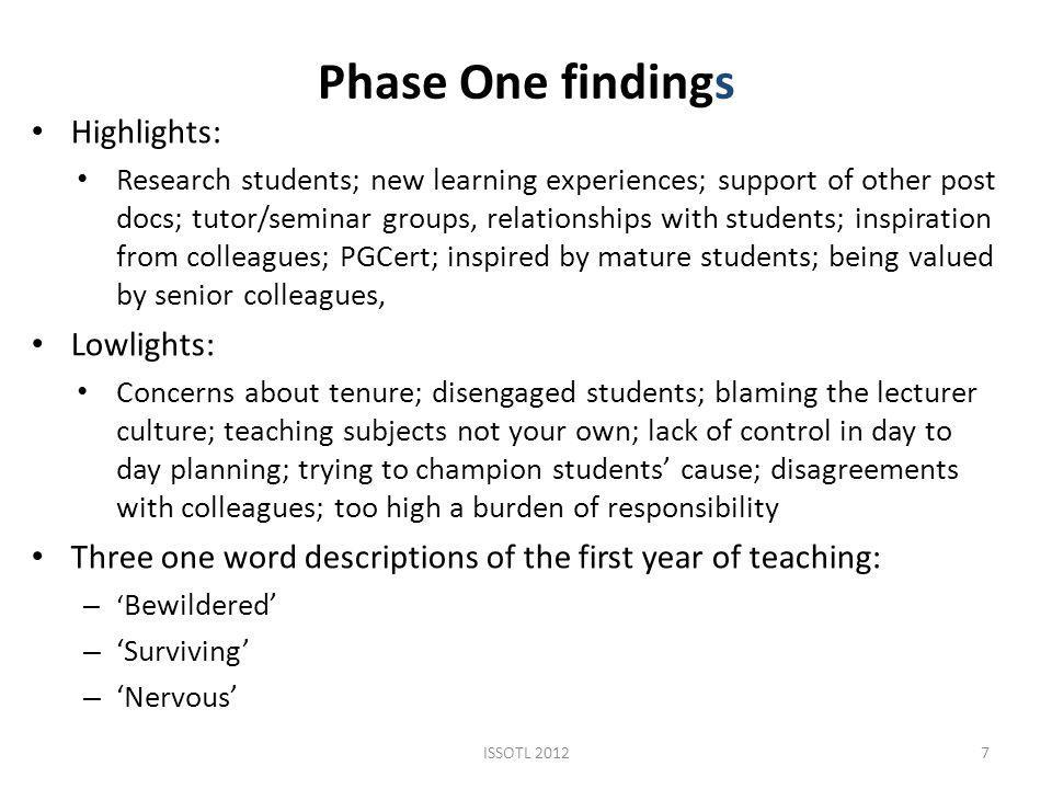 Phase One findings Highlights: Research students; new learning experiences; support of other post docs; tutor/seminar groups, relationships with students; inspiration from colleagues; PGCert; inspired by mature students; being valued by senior colleagues, Lowlights: Concerns about tenure; disengaged students; blaming the lecturer culture; teaching subjects not your own; lack of control in day to day planning; trying to champion students' cause; disagreements with colleagues; too high a burden of responsibility Three one word descriptions of the first year of teaching: – ' Bewildered' – 'Surviving' – 'Nervous' ISSOTL 20127