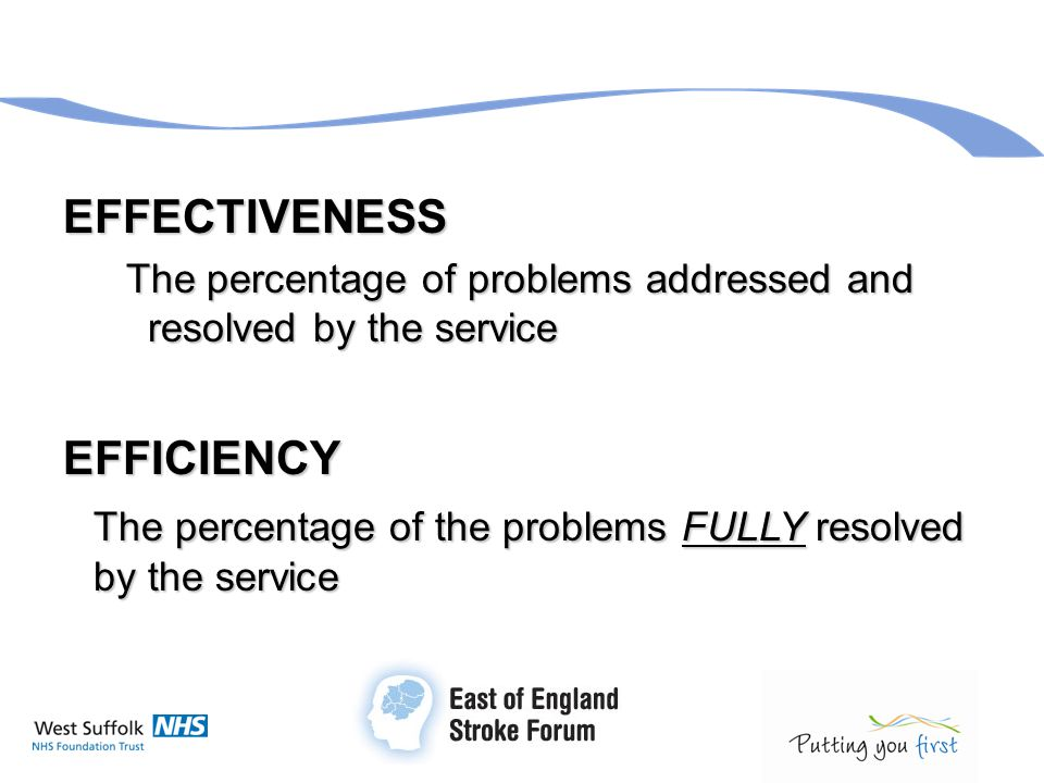 EFFECTIVENESS The percentage of problems addressed and resolved by the service The percentage of problems addressed and resolved by the serviceEFFICIE