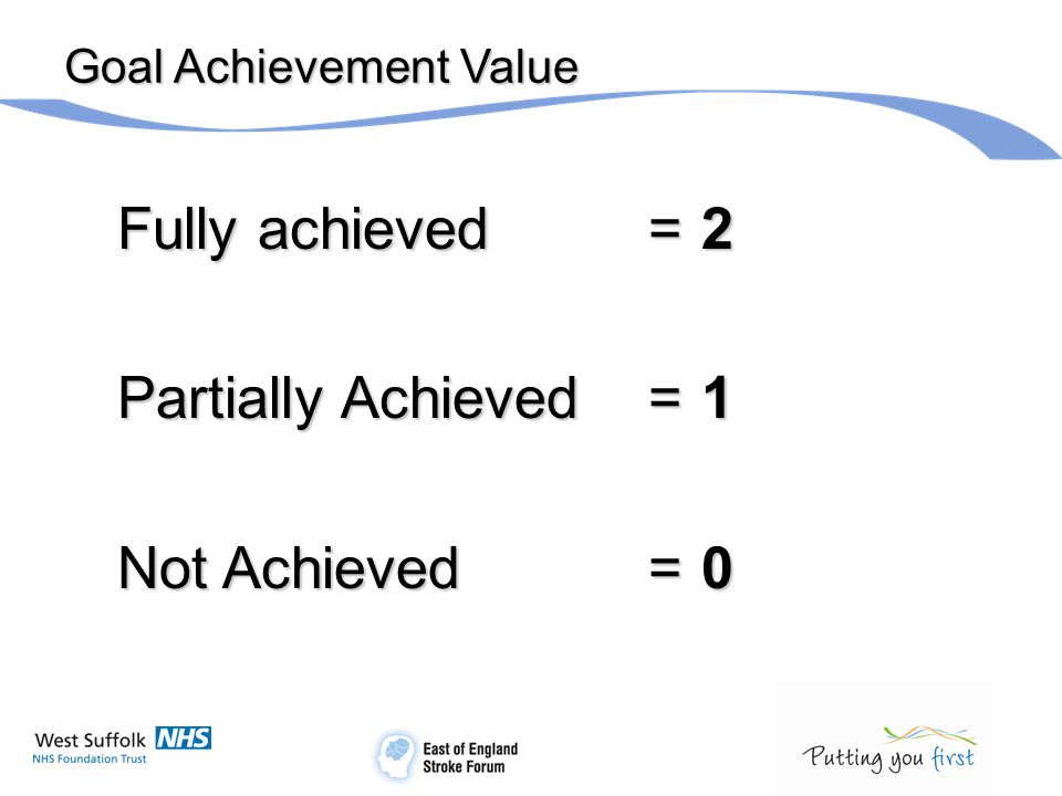 Goal Achievement Value Fully achieved=2 Partially Achieved=1 Not Achieved=0