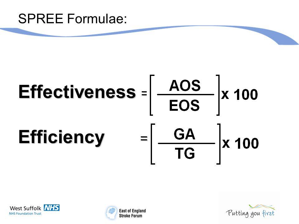 SPREE Formulae: Effectiveness = Efficiency =