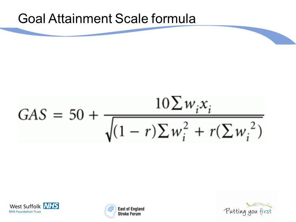 Goal Attainment Scale formula