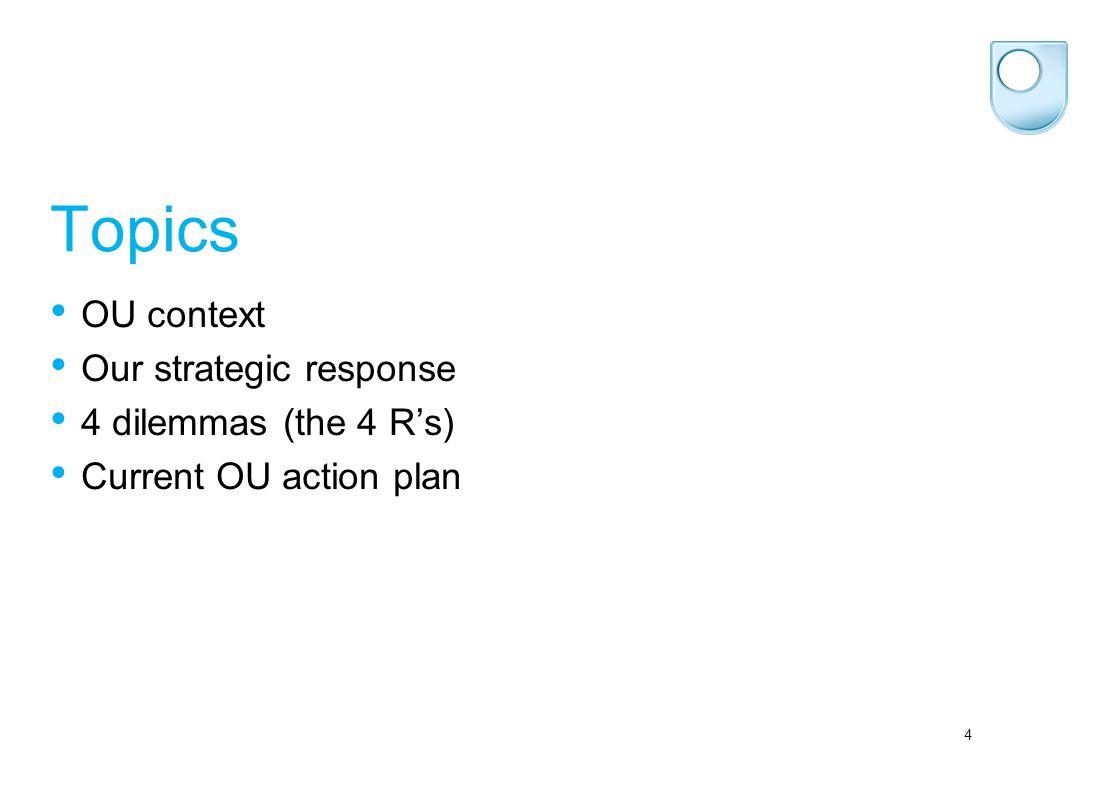 4 Topics OU context Our strategic response 4 dilemmas (the 4 R's) Current OU action plan