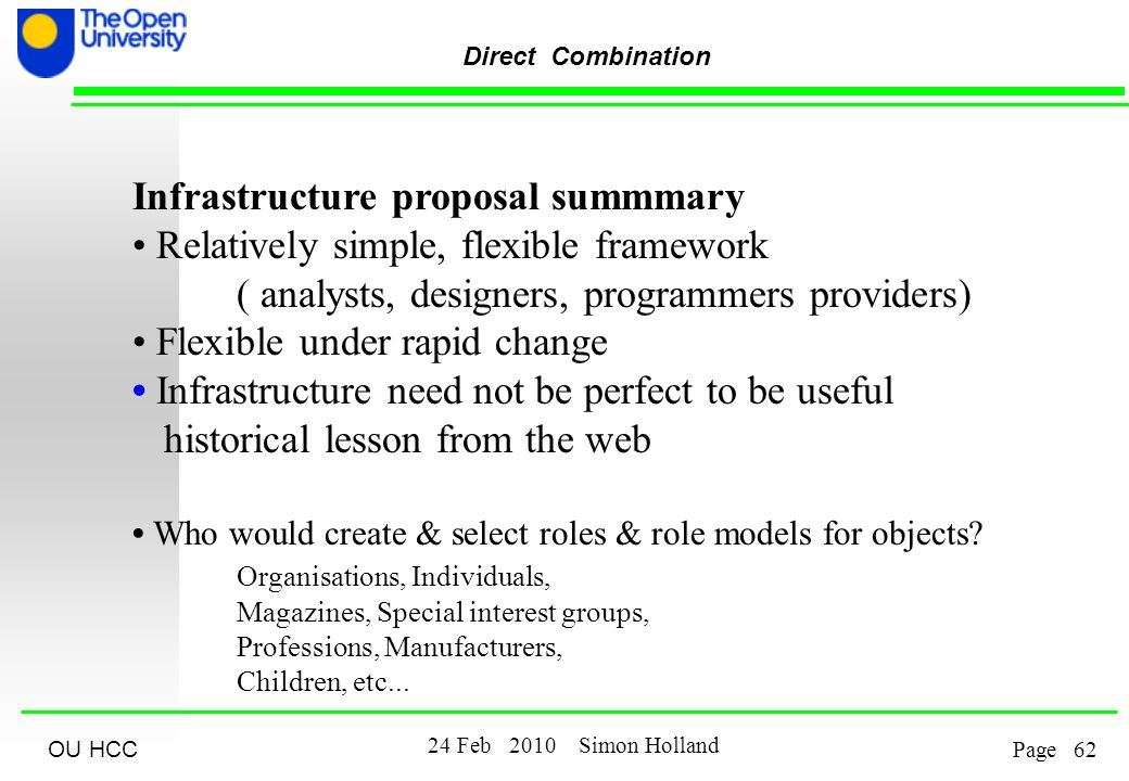 OU HCC Feb 2010 Simon Holland Page Direct Combination Infrastructure proposal summmary Relatively simple, flexible framework ( analysts, designers, programmers providers) Flexible under rapid change Infrastructure need not be perfect to be useful historical lesson from the web Who would create & select roles & role models for objects.