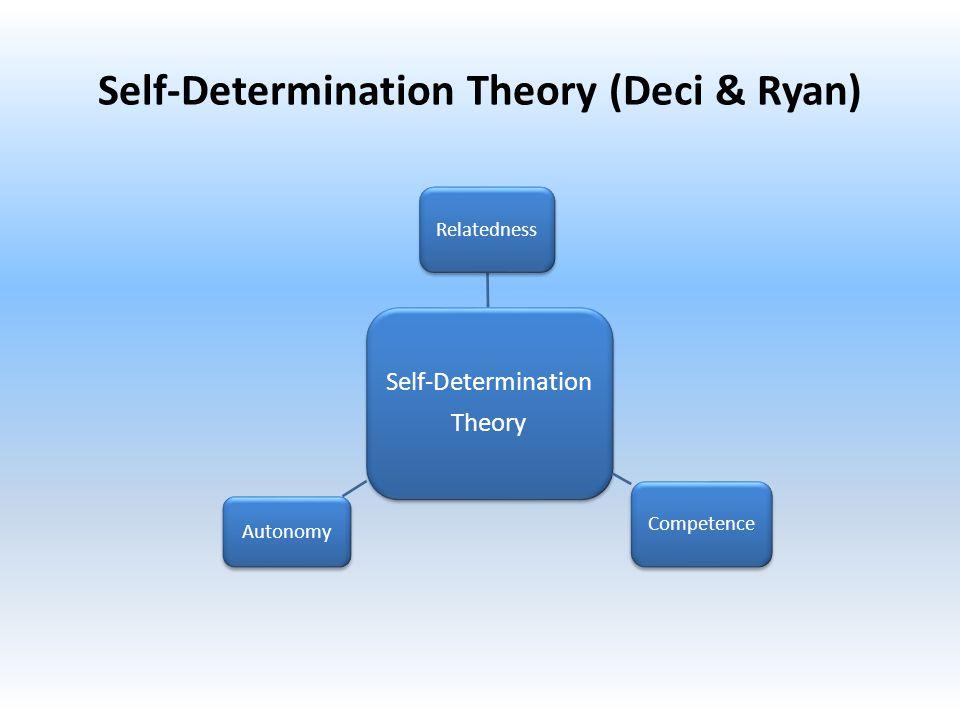 Self-Determination Theory (Deci & Ryan) Self-Determination Theory RelatednessCompetence Autonomy