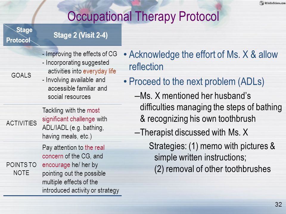 Stage Protocol Stage 2 (Visit 2-4) GOALS - Improving the effects of CG - Incorporating suggested activities into everyday life - Involving available a