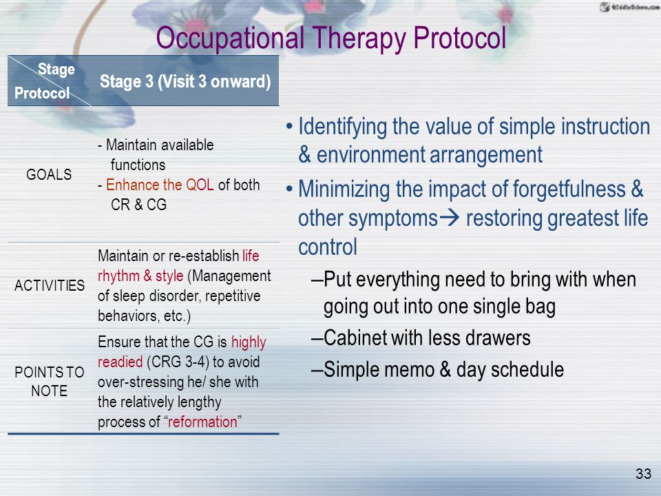 Stage Protocol Stage 3 (Visit 3 onward) GOALS - Maintain available functions - Enhance the QOL of both CR & CG ACTIVITIES Maintain or re-establish lif