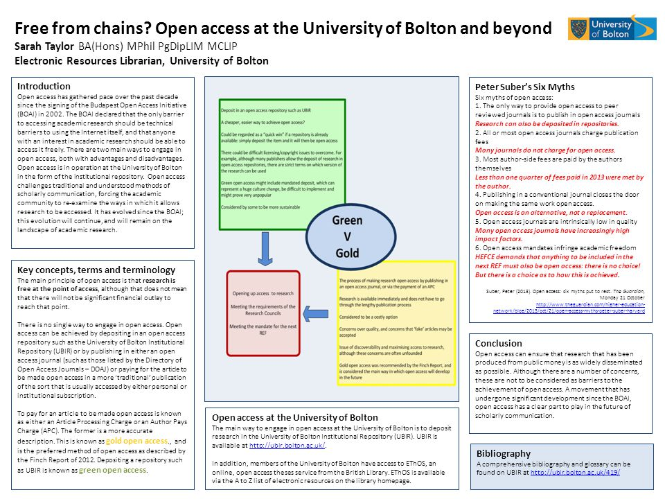 Free from chains? Open access at the University of Bolton and beyond Sarah Taylor BA(Hons) MPhil PgDipLIM MCLIP Electronic Resources Librarian, Univer