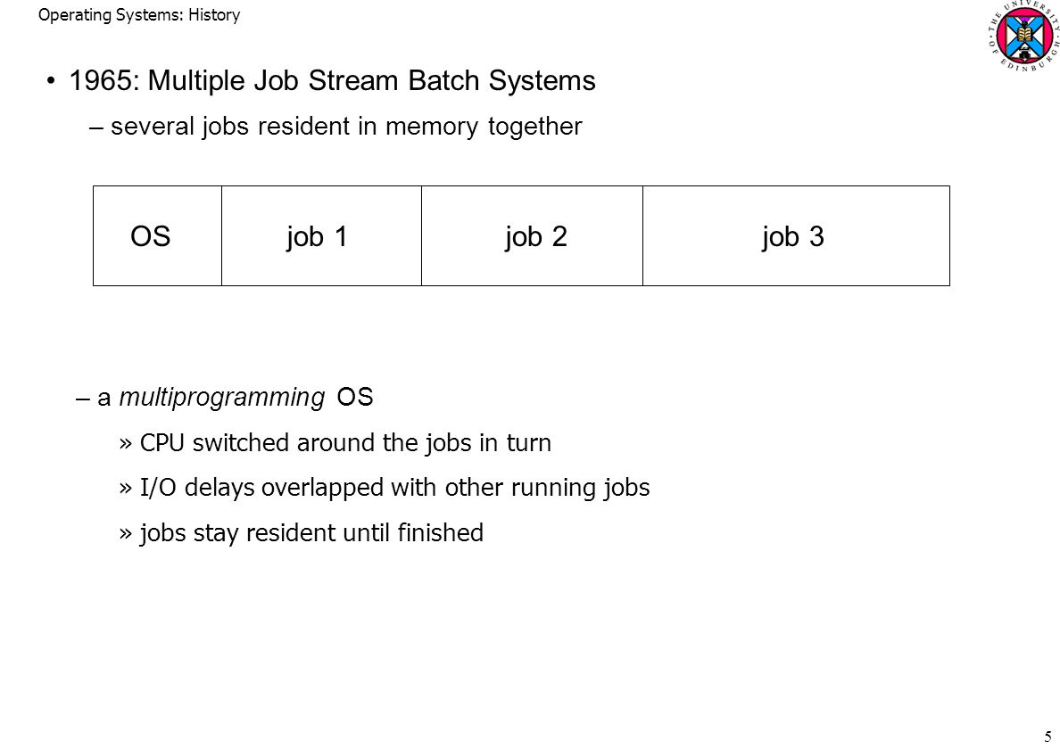 Operating Systems: History : Multiple Job Stream Batch Systems –several jobs resident in memory together –a multiprogramming OS »CPU switched around the jobs in turn »I/O delays overlapped with other running jobs »jobs stay resident until finished OSjob 1 job 2 job 3