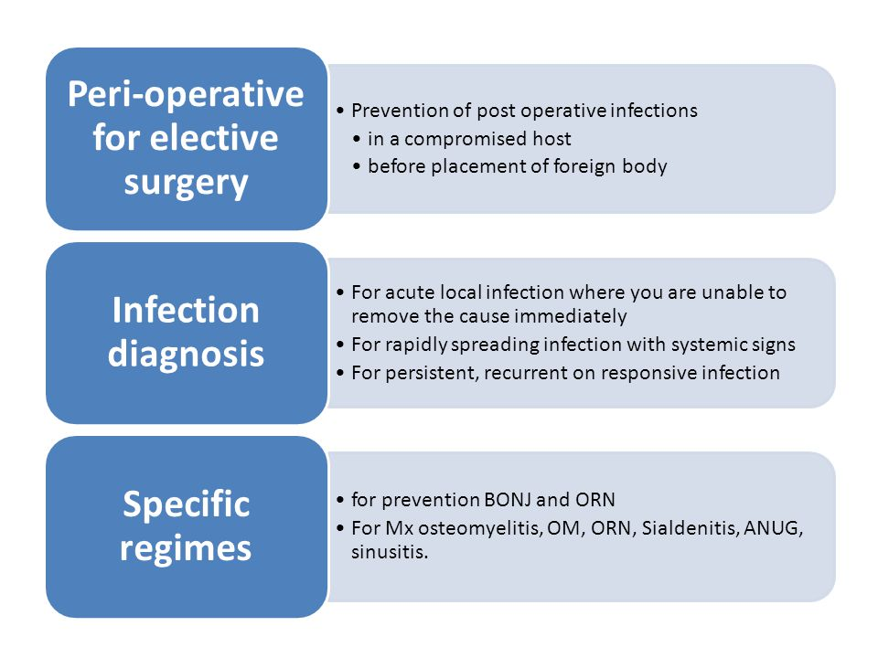 Antibiotic indications for OS Peri-operative Elective Surgical extraction A Compromised host with immuno compromise (see list) B Patient presenting with abscess or local infection Foreign body placement C Implants D bone graft Routine ext E Patients at low risk of BONJ or ORN Pre operative (A,C,D +E) – Amoxycillin Oral 2g – OR – Erythromycin Oral 1g + Post operative (A,B, D and E) – 3 days Pen V or Amoxycillin 250mg TDS – Or 3 days Metronidazole 200mg TDS Additional if recent Abs included above – Clindimycin 600 mg TDS for 7 days warn pt pseudo membraneous collitis