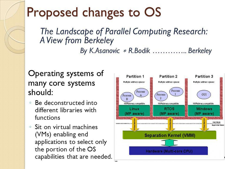 Proposed changes to OS The Landscape of Parallel Computing Research: A View from Berkeley By K.Asanovic ∗ R.Bodik ………….. Berkeley Operating systems of