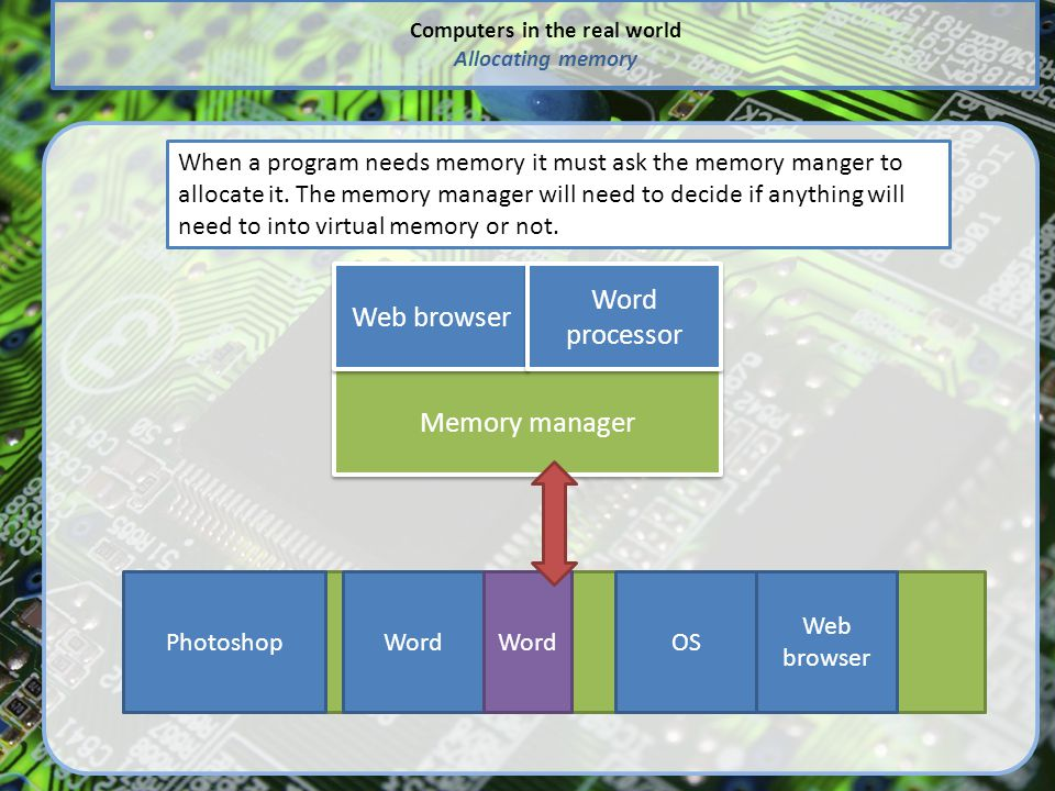 Computers in the real world Allocating memory When a program needs memory it must ask the memory manger to allocate it. The memory manager will need t