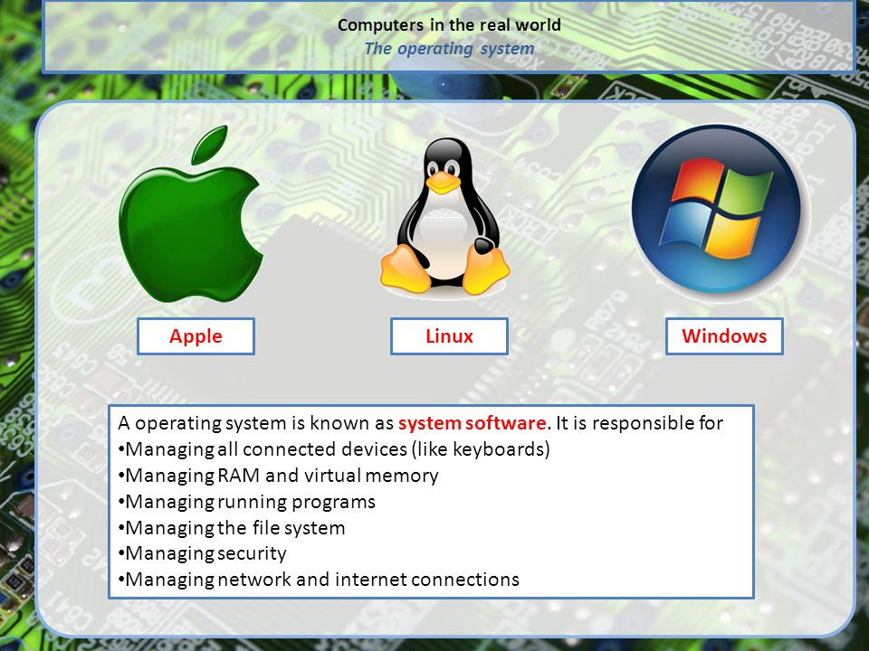 Computers in the real world The operating system A operating system is known as system software. It is responsible for Managing all connected devices