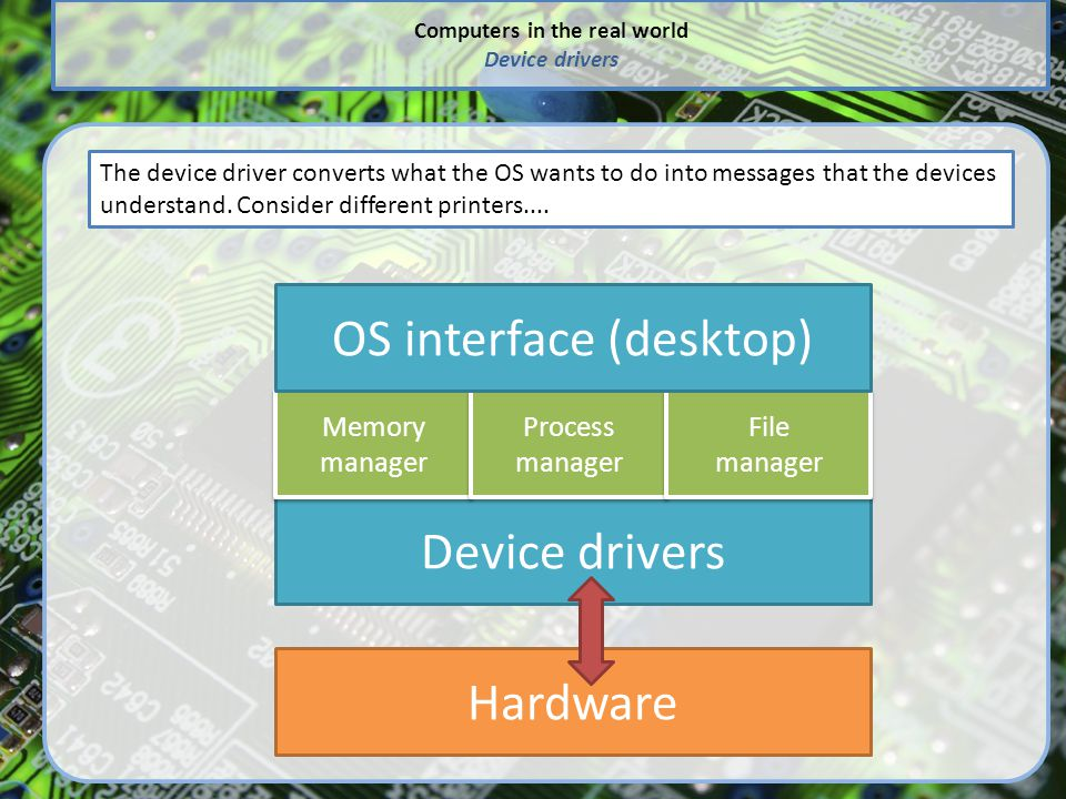 Computers in the real world Device drivers The device driver converts what the OS wants to do into messages that the devices understand. Consider diff