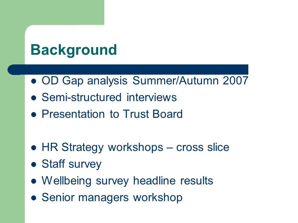 Background OD Gap analysis Summer/Autumn 2007 Semi-structured interviews Presentation to Trust Board HR Strategy workshops – cross slice Staff survey Wellbeing survey headline results Senior managers workshop