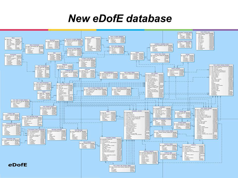 New eDofE database