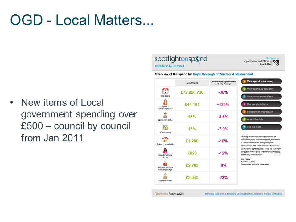 OGD - Local Matters...
