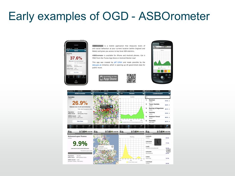 Early examples of OGD - ASBOrometer