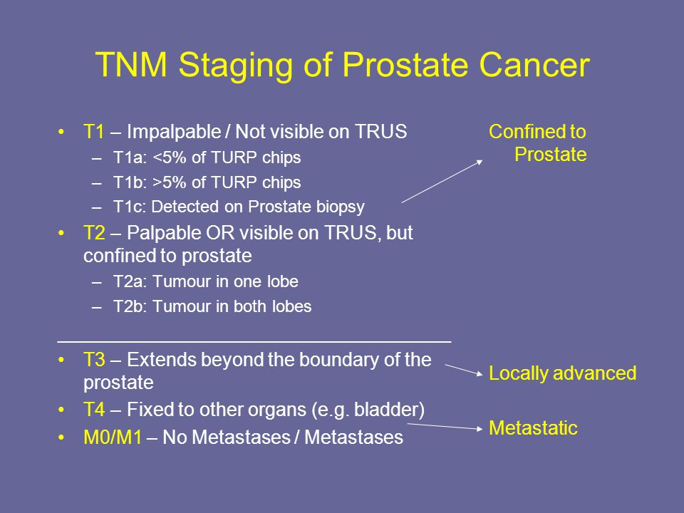 TNM Staging of Prostate Cancer T1 – Impalpable / Not visible on TRUS –T1a: <5% of TURP chips –T1b: >5% of TURP chips –T1c: Detected on Prostate biopsy