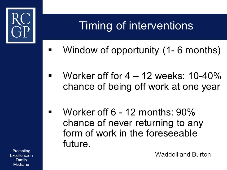 Promoting Excellence in Family Medicine Timing of interventions  Window of opportunity (1- 6 months)  Worker off for 4 – 12 weeks: 10-40% chance of