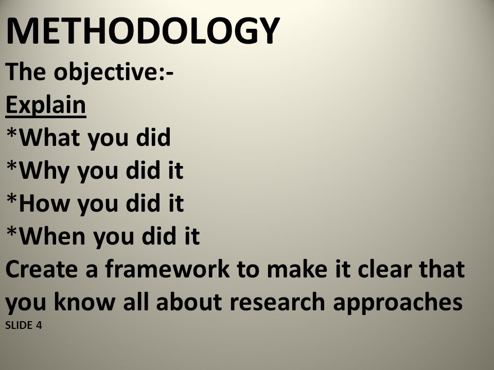 M E T H O D O L O G Y Linking O b j e c t i v e s to the Questionnaire Questions WITH Diagram BOX Questionnaire questions .