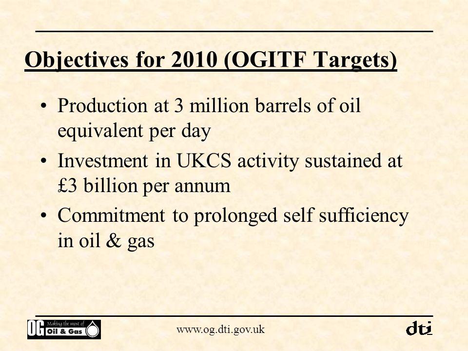 www.og.dti.gov.uk