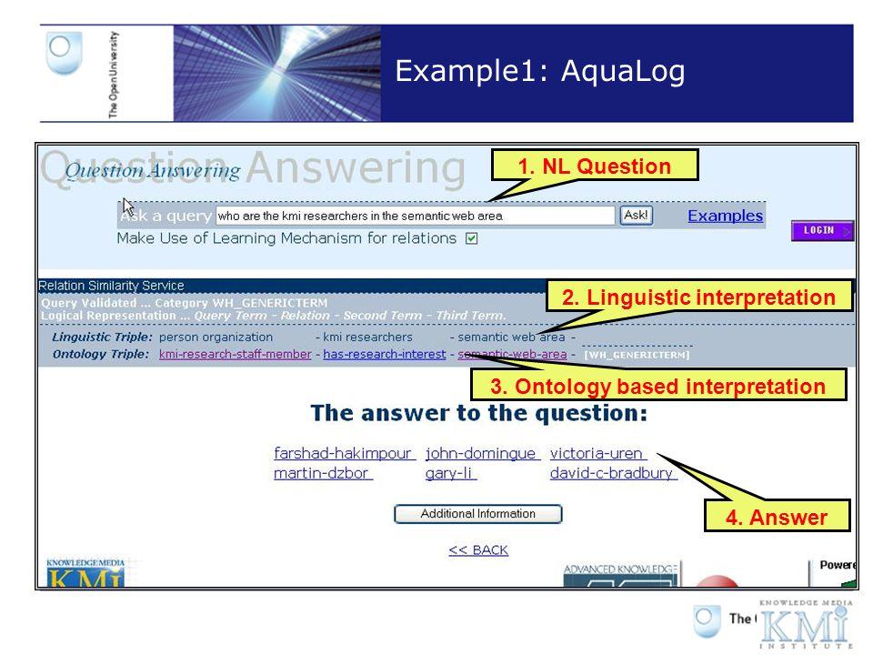 Example1: AquaLog 1. NL Question 2. Linguistic interpretation 3. Ontology based interpretation 4. Answer