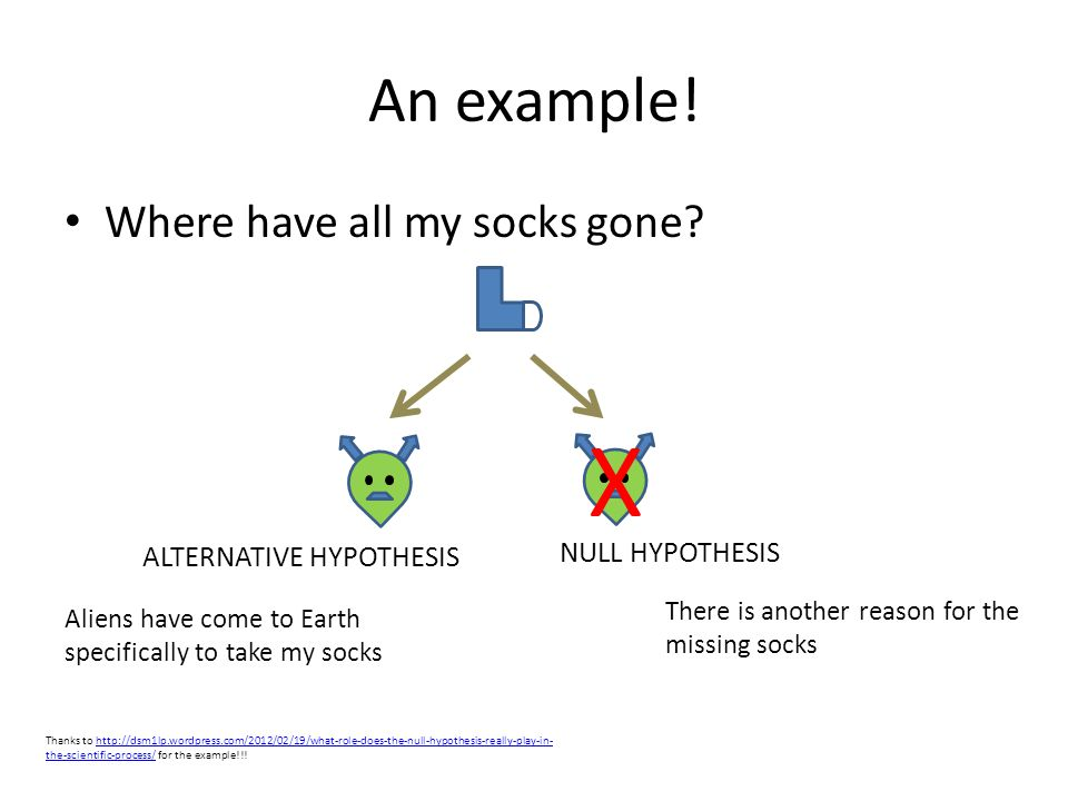Thanks to   the-scientific-process/ for the example!!!  the-scientific-process/ Where have all my socks gone.
