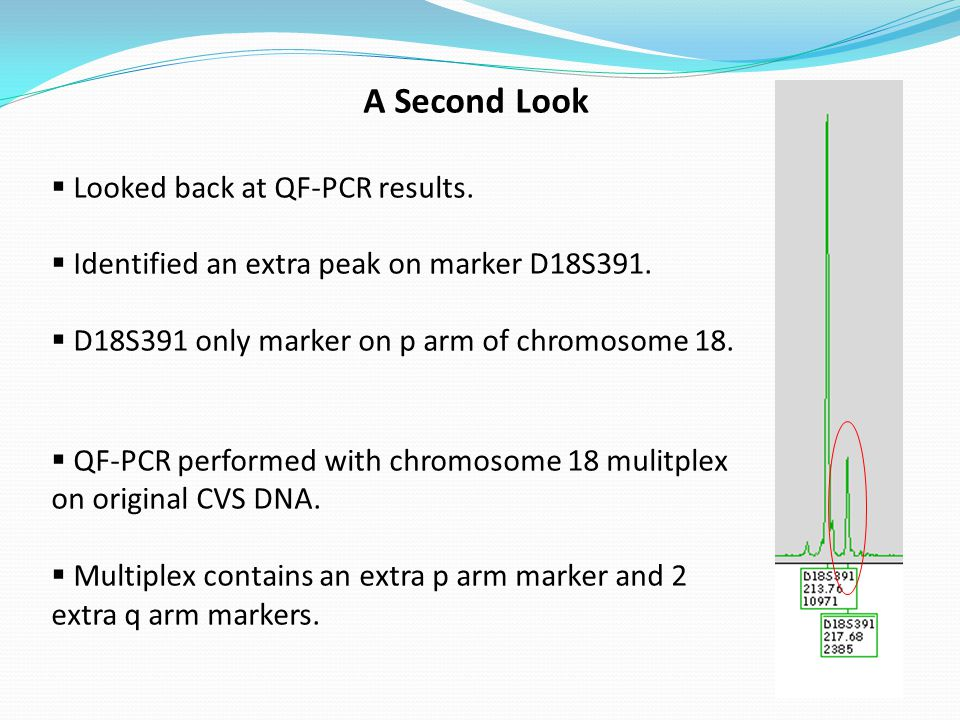 A Second Look  Looked back at QF-PCR results.  Identified an extra peak on marker D18S391.