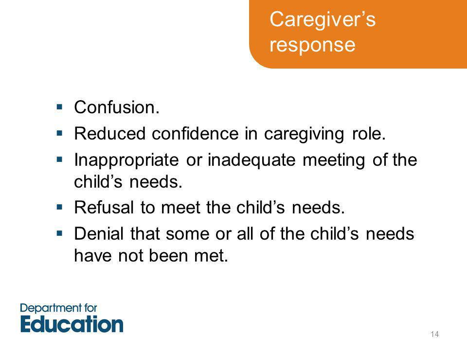 Caregiver's response  Confusion.  Reduced confidence in caregiving role.