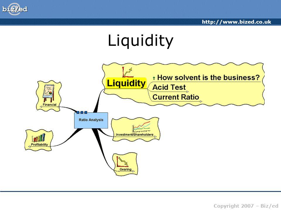 http://www.bized.co.uk Copyright 2007 – Biz/ed Liquidity