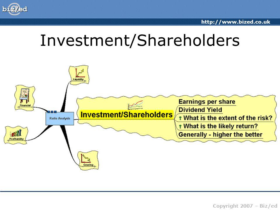 http://www.bized.co.uk Copyright 2007 – Biz/ed Investment/Shareholders