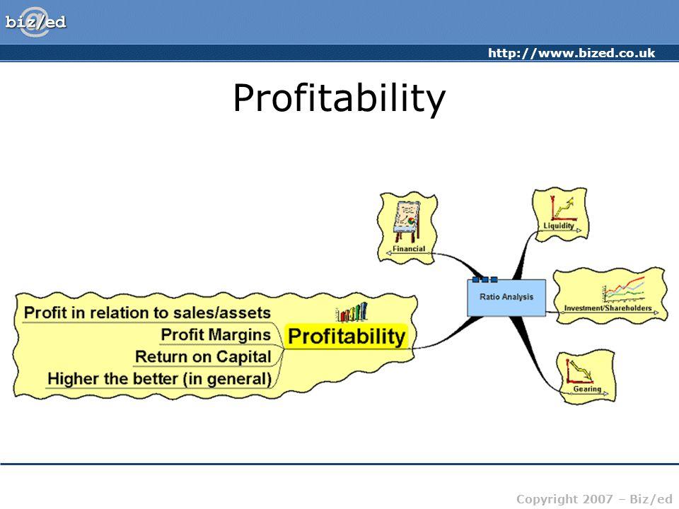 http://www.bized.co.uk Copyright 2007 – Biz/ed Profitability