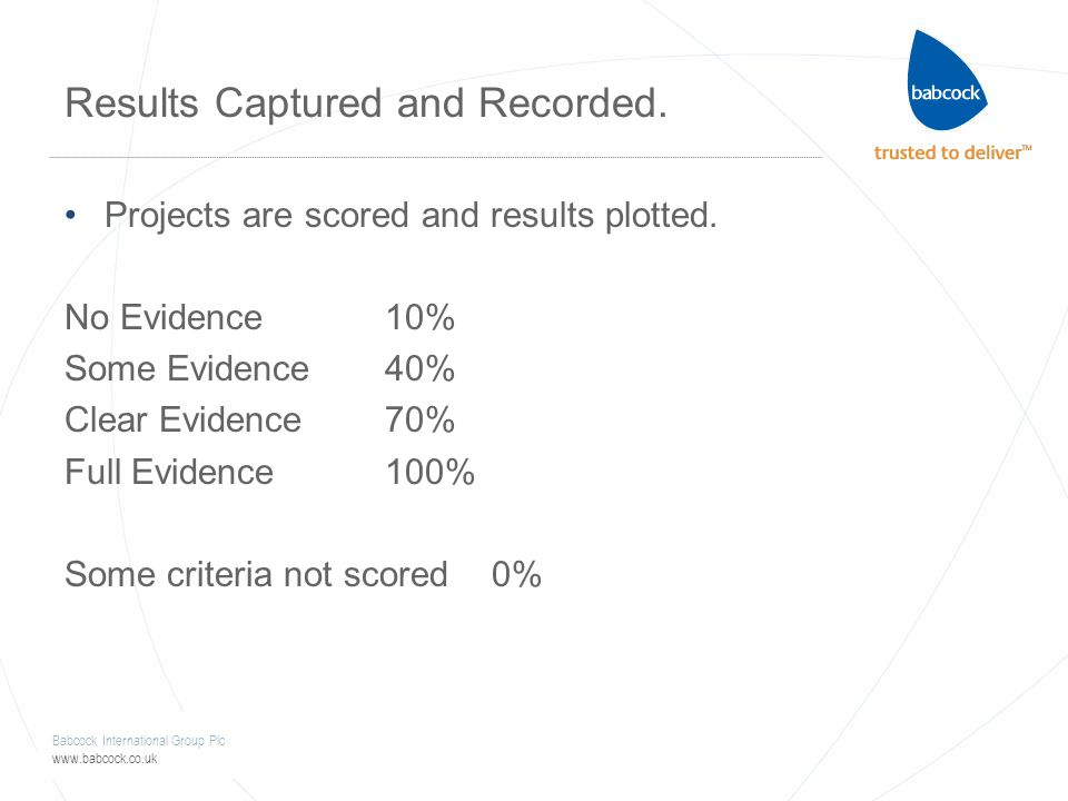 Babcock International Group Plc www.babcock.co.uk Results Captured and Recorded. Projects are scored and results plotted. No Evidence 10% Some Evidenc