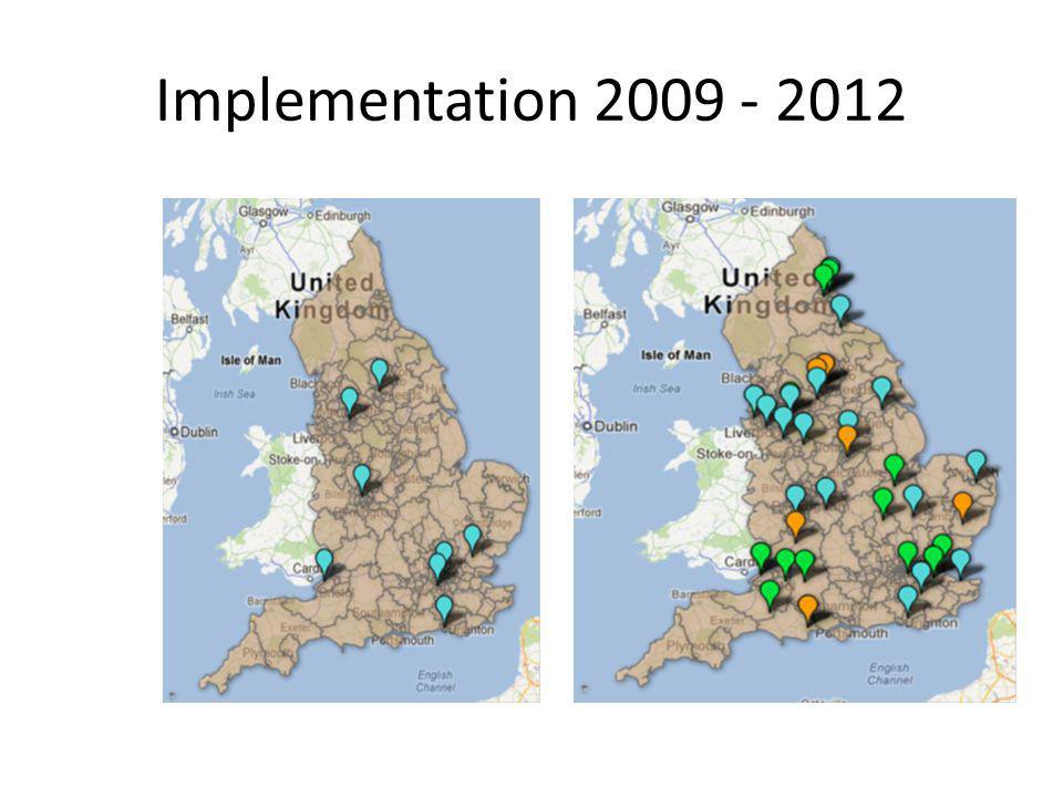 Implementation 2009 - 2012