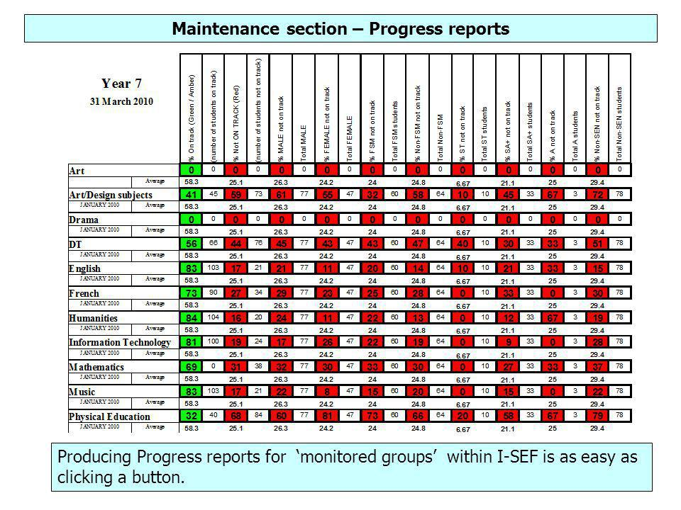 Maintenance section – Progress reports Producing Progress reports for 'monitored groups' within I-SEF is as easy as clicking a button.