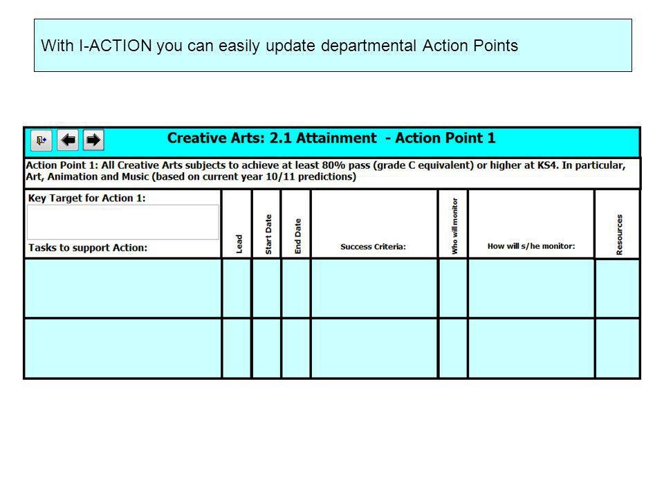 With I-ACTION you can easily update departmental Action Points