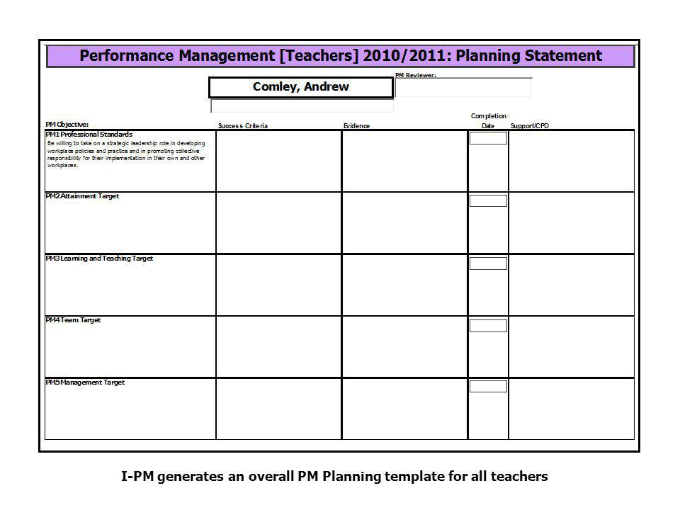 I-PM generates an overall PM Planning template for all teachers