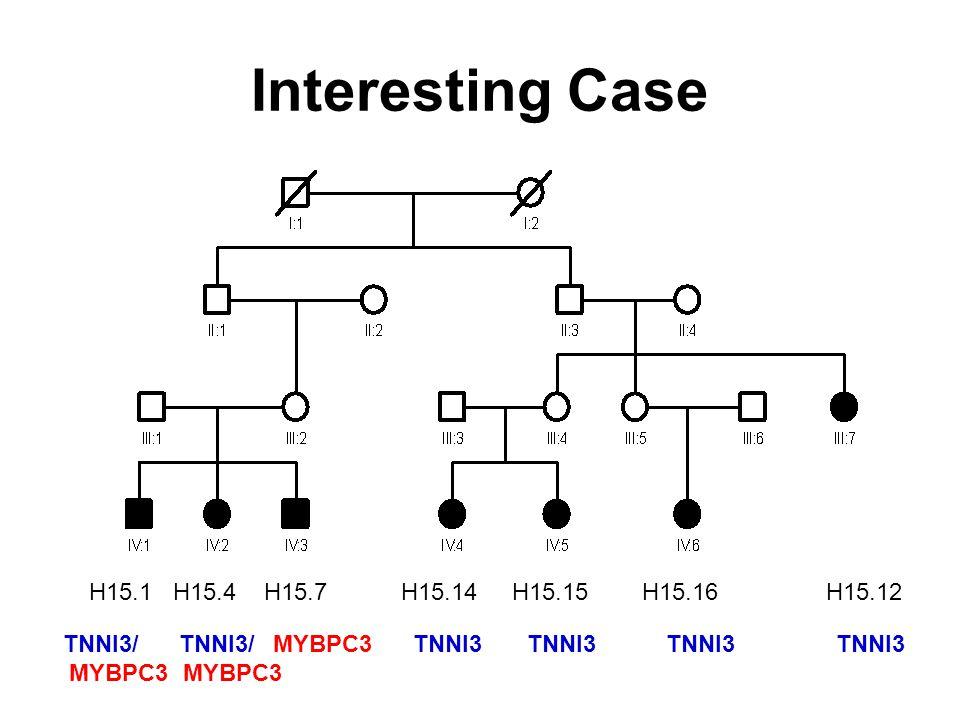 Interesting Case H15.1 H15.4 H15.7 H15.14 H15.15 H15.16 H15.12 TNNI3/ TNNI3/ MYBPC3 TNNI3 TNNI3 TNNI3 TNNI3 MYBPC3 MYBPC3