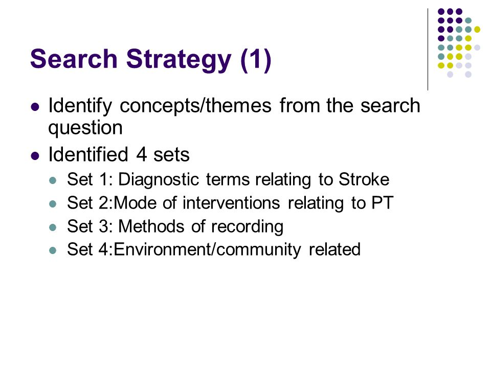Search Strategy (1) Identify concepts/themes from the search question Identified 4 sets Set 1: Diagnostic terms relating to Stroke Set 2:Mode of interventions relating to PT Set 3: Methods of recording Set 4:Environment/community related