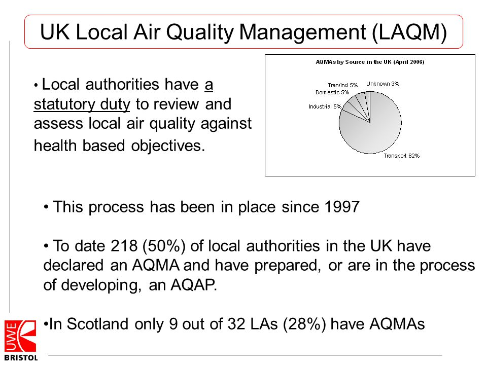 UK Local Air Quality Management (LAQM) Local authorities have a statutory duty to review and assess local air quality against health based objectives.