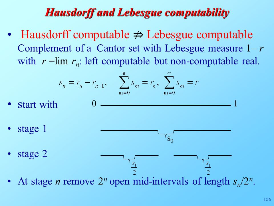 106 Hausdorff computable ⇏ Lebesgue computable Complement of a Cantor set with Lebesgue measure 1– r with r =lim r n : left computable but non-computable real.