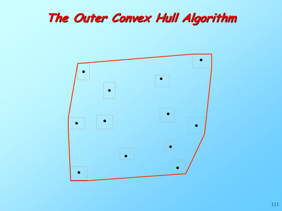 111 The Outer Convex Hull Algorithm