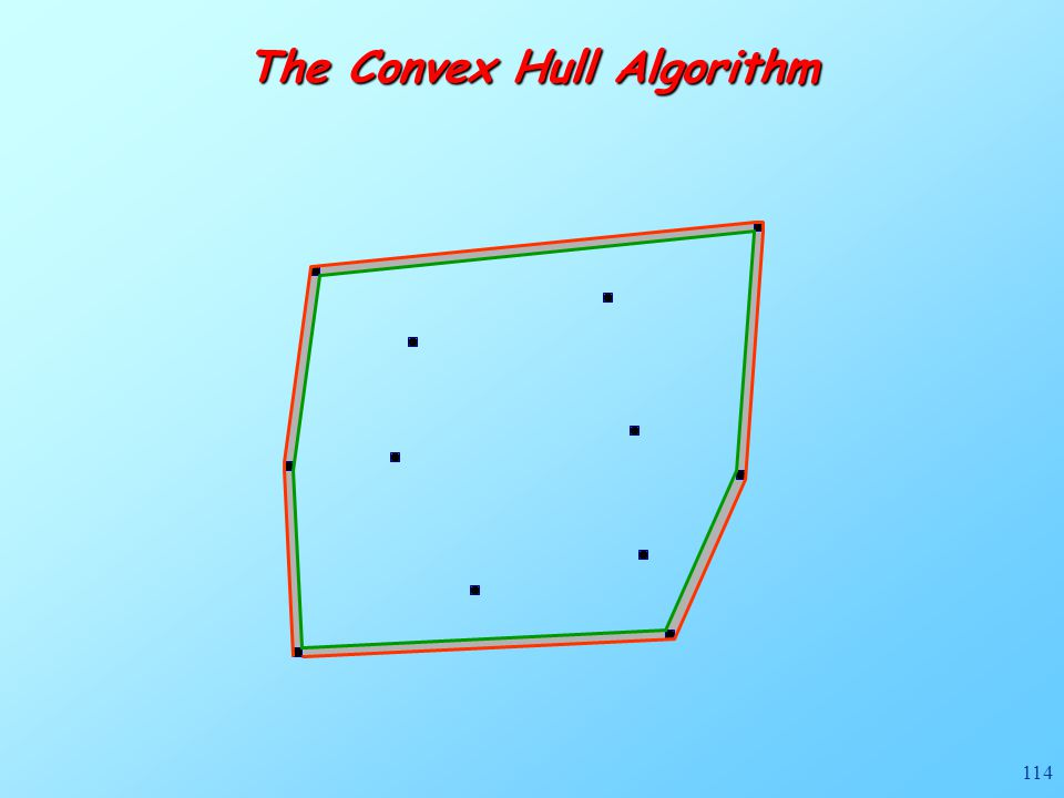 114 The Convex Hull Algorithm