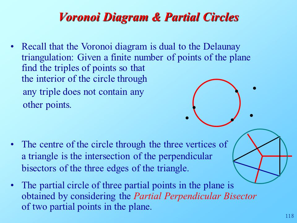 118 Recall that the Voronoi diagram is dual to the Delaunay triangulation: Given a finite number of points of the plane find the triples of points so